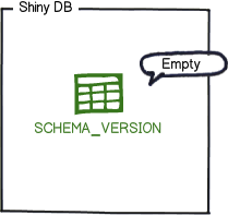 Emtpy schema version table